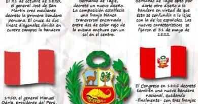Historia de la bandera de Perú